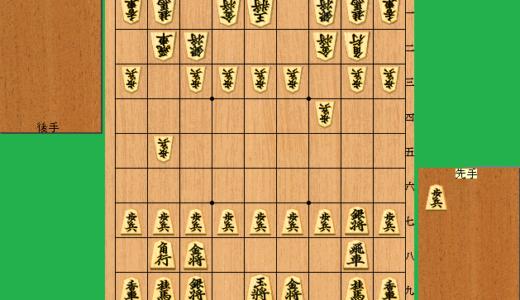 第67回NHK杯 1回戦第3局 解説記 ~序盤編~