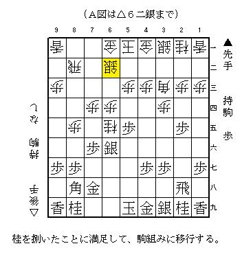 矢倉VS△6五桂急戦