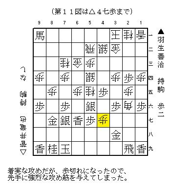NHK杯 羽生ー菅井
