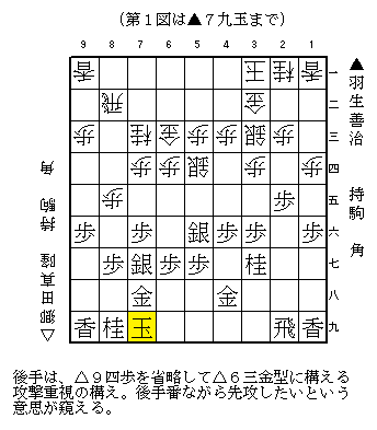 NHK羽生