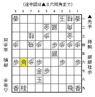 ▲8八角型を解消