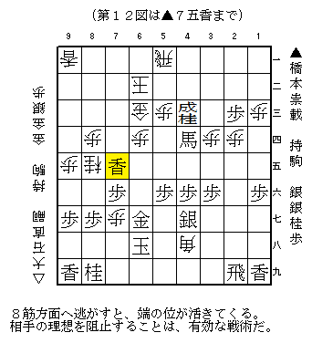 NHK杯橋本