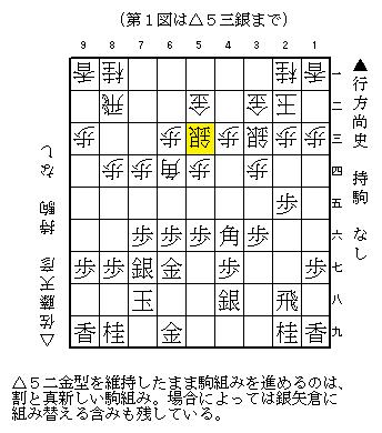NHK杯 行方