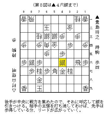 NHK杯 豊島