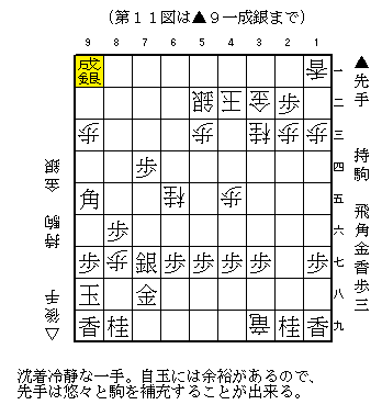 NHK杯 丸山