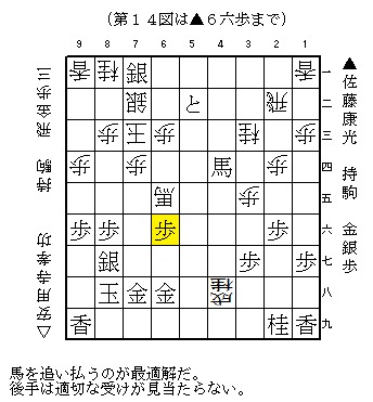NHK杯 安用寺