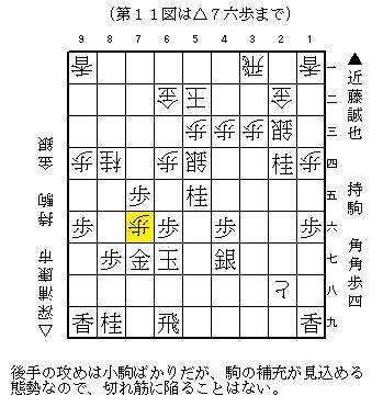 NHK杯 近藤
