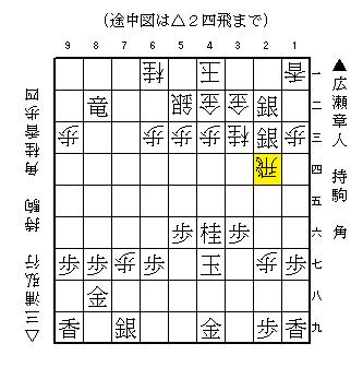 NHK杯 広瀬