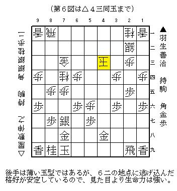 NHK杯 羽生