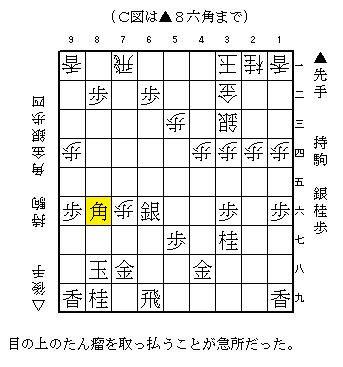 NHK杯 糸谷