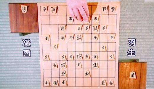 第69回NHK杯 羽生善治NHK杯VS屋敷伸之九段戦の解説記