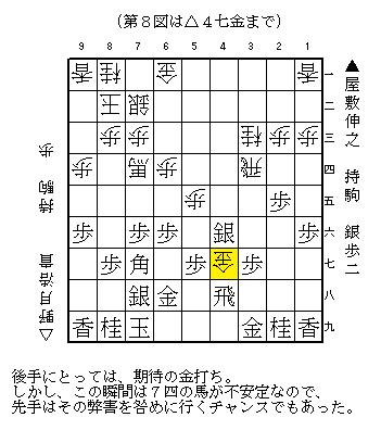 NHK杯 野月八段の中飛車