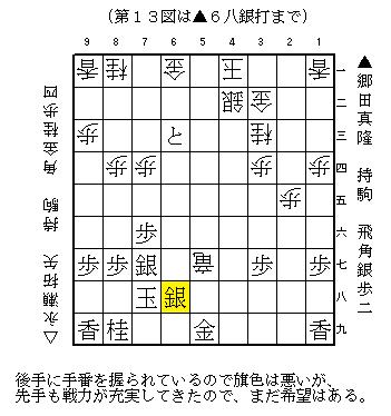 NHK杯 郷田