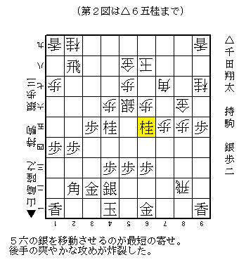 千田七段の妙手