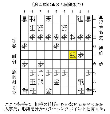 NHK杯 行方ー久保