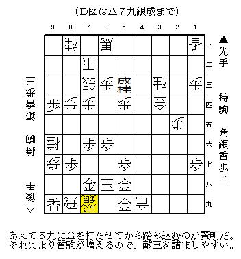 NHK杯 久保