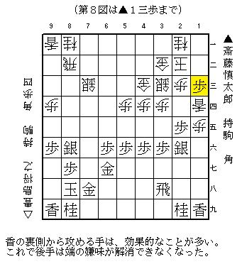 NHK杯 斎藤