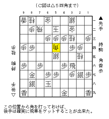 NHK杯 永瀬