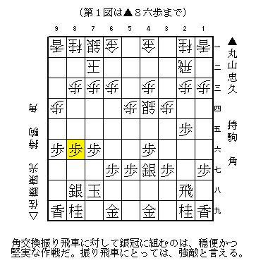 NHK杯 丸山 佐藤