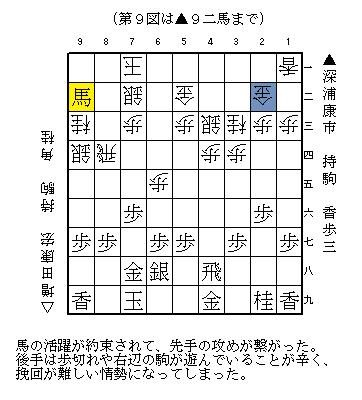 NHK杯 深浦 増田