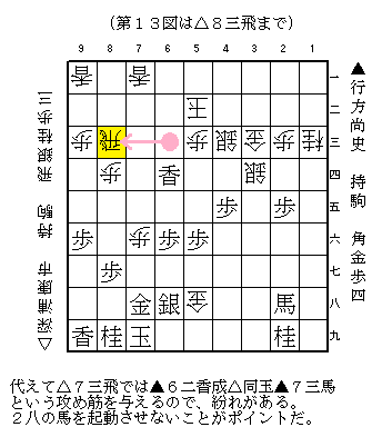 NHK杯 深浦