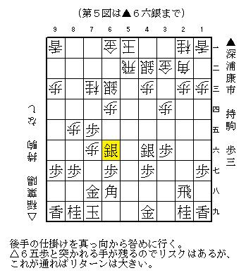 NHK杯 決勝