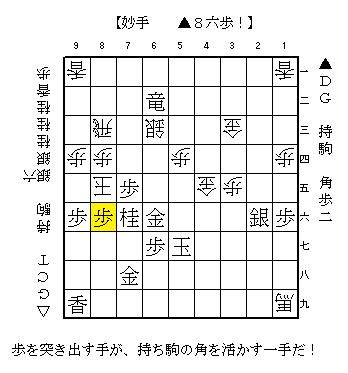 コンピュータ将棋