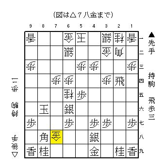 矢倉 ポンポン桂